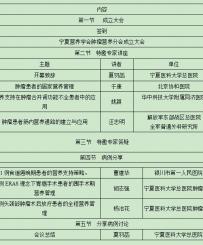 2020年宁夏肿瘤营养会议